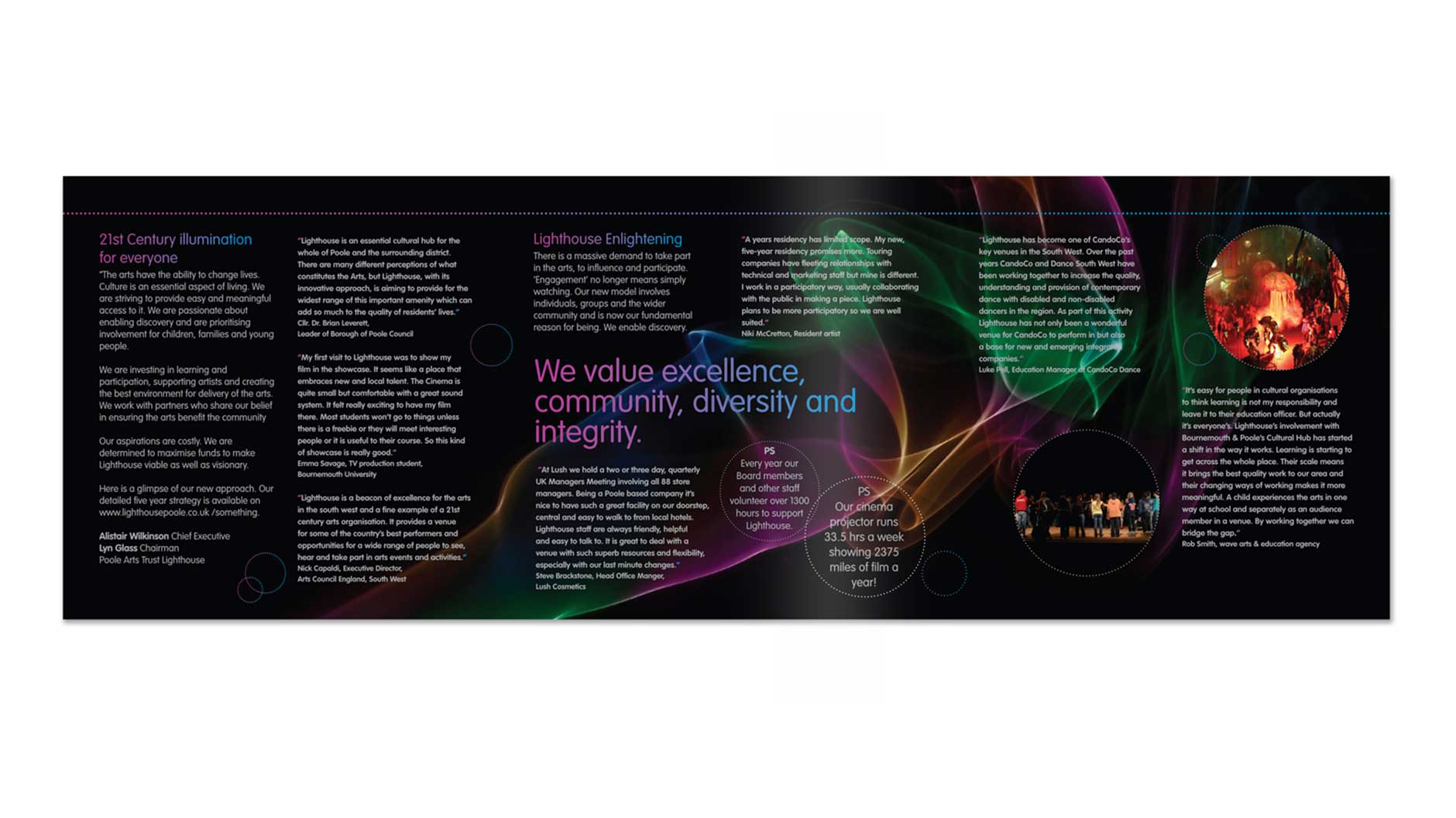 Lighthouse annual report